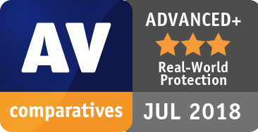 Bitdefender Leads in AV-Comparatives Business Security Test 08 August 2018