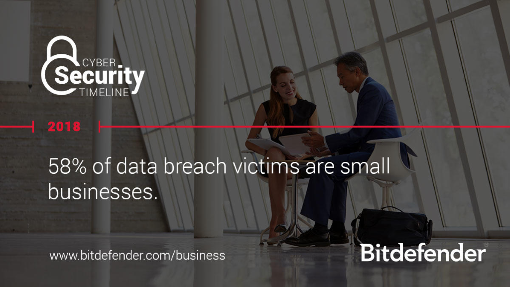 Let Bitdefender take care of your Business Security over the Holidays